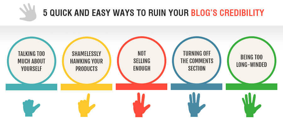 5-ways-to-ruin-your-blogs-credibility